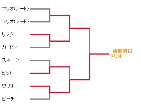 トーナメント(例).jpg